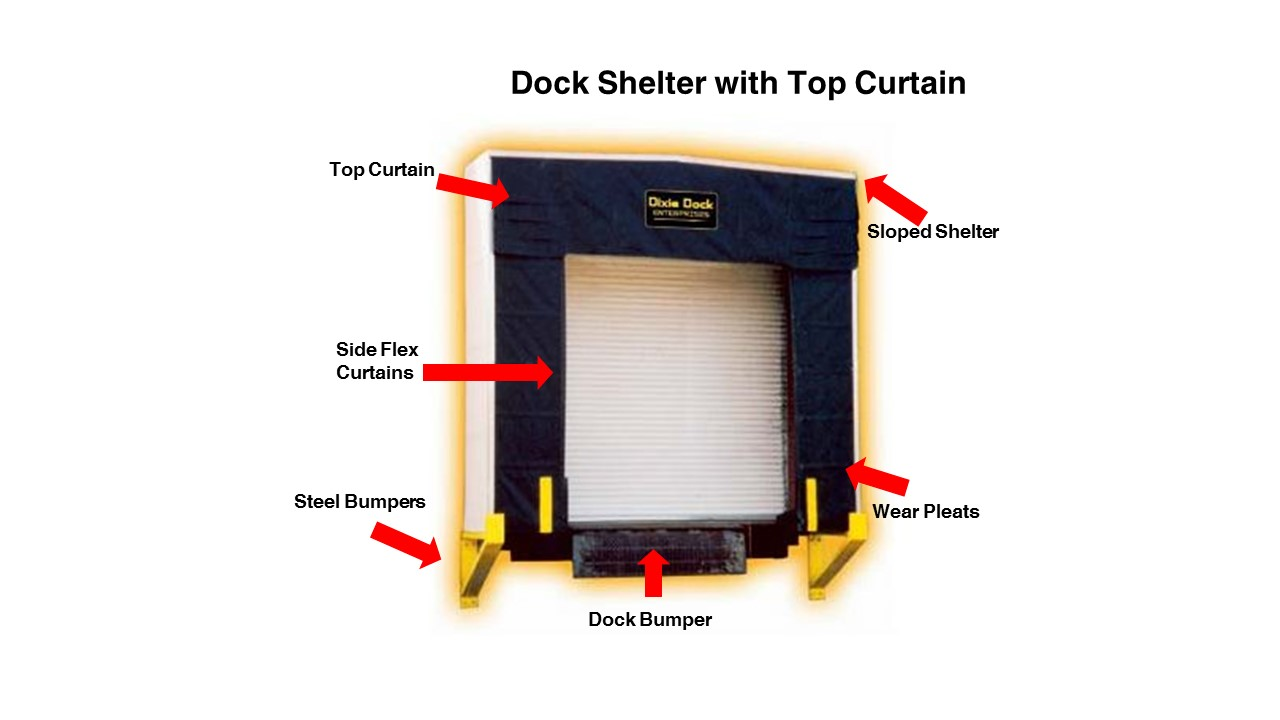 dock shelter with top curtain